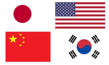 韓国紙「米日と共に明らかな反中戦線に立とう」「文政権は綱渡り外交」